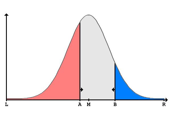Medianwählermodell