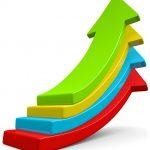 Wertsteigerung im Nullzinsumfeld